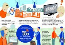 Connexions mòbils més ràpides i millor cobertura arriben a Salou amb el nou 4G