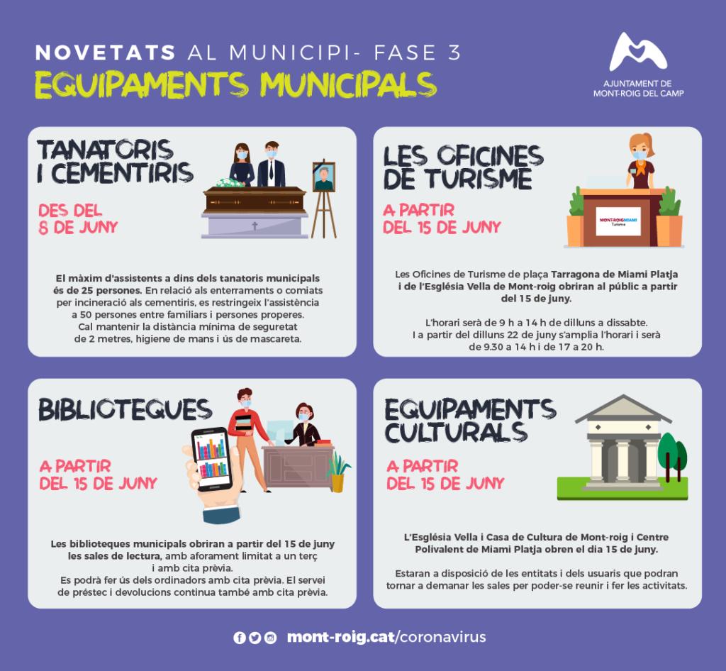 Mont-roig del Camp reobre diversos equipaments municipals